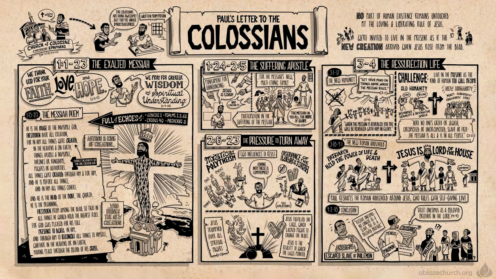 ColossiansBibleStudy